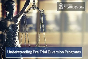 Understanding Diversionary Program